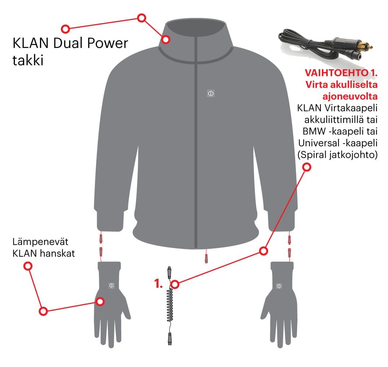 Dual Power Klan virtayhdistelmat